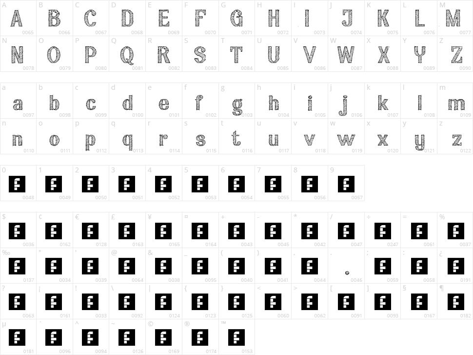 Aria Penci Roman Character Map
