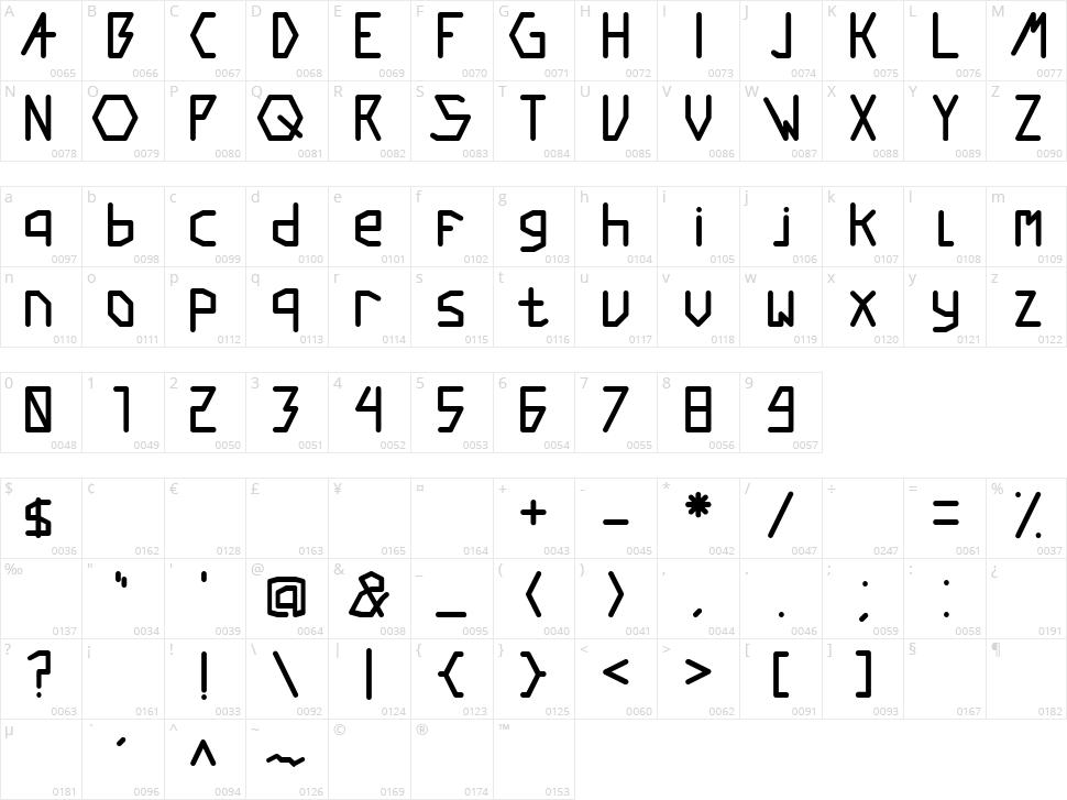 Ark Dotline Character Map