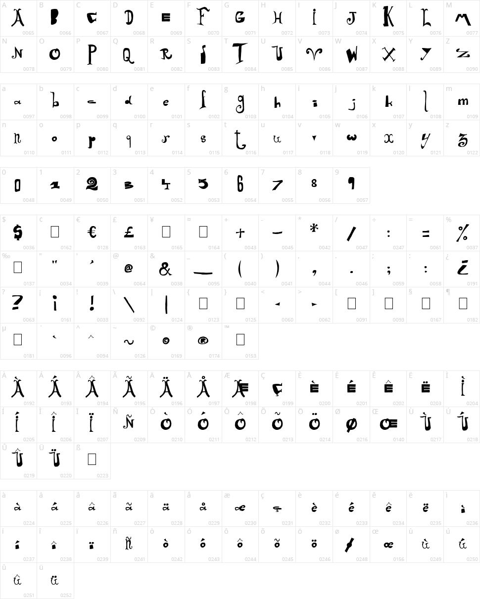 Arlequin Character Map