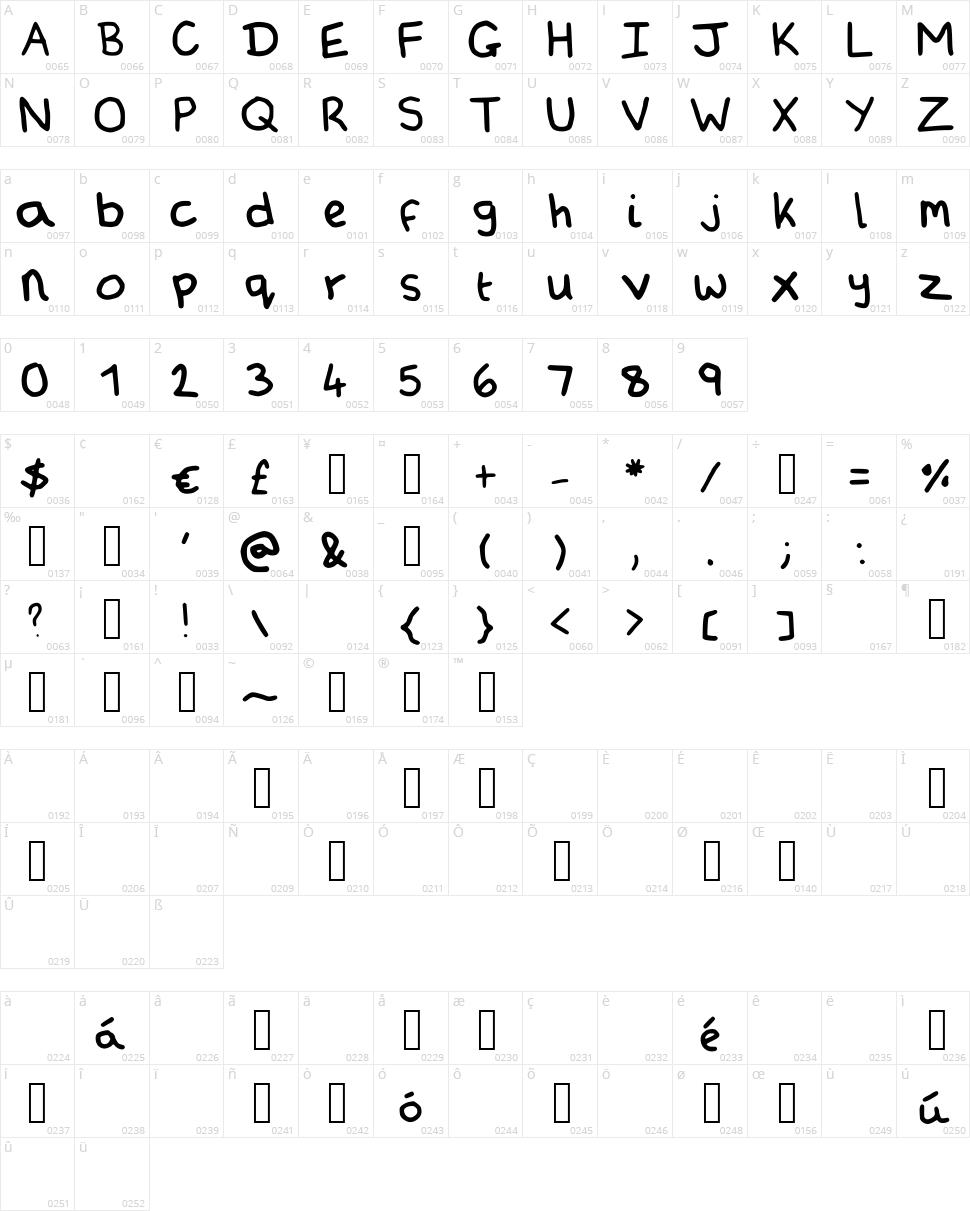 ArminsFrozenPeas Character Map