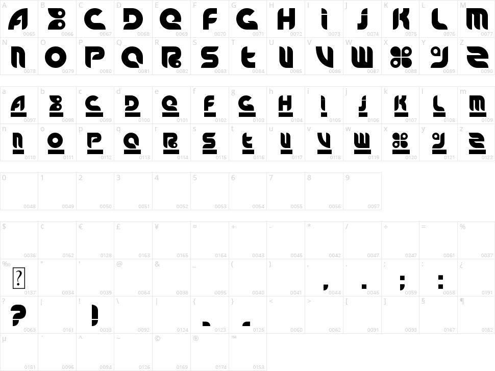 ArnStylo Character Map