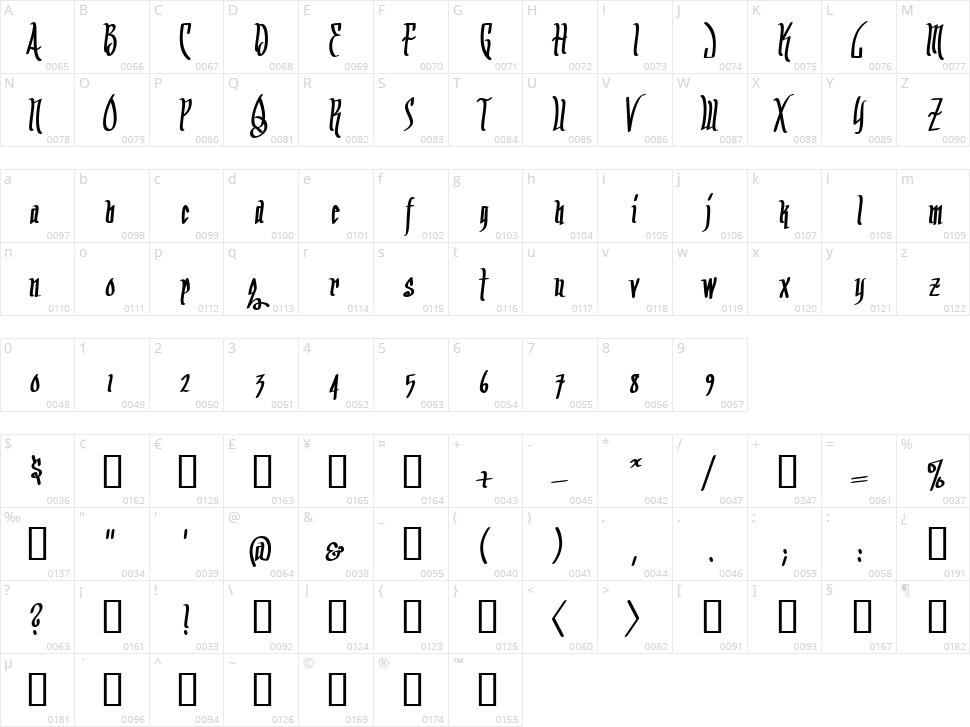 Arrr Matey BB Character Map