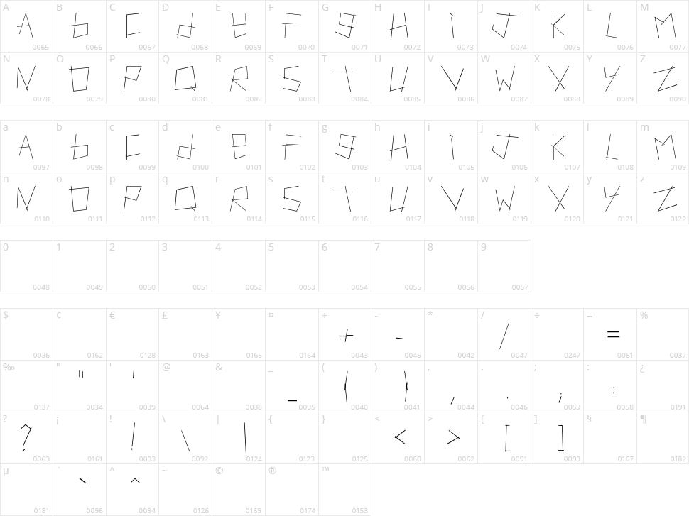 Artifact Character Map