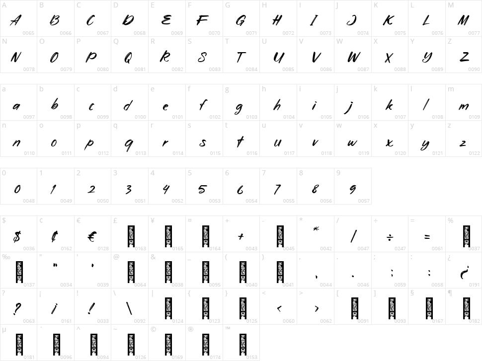 Aryzena Character Map
