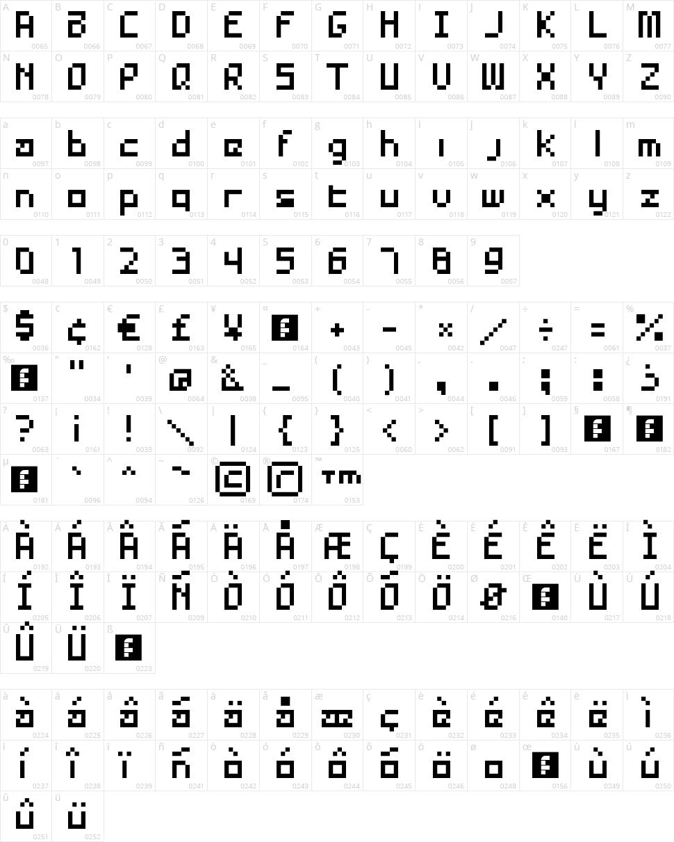 Asai Haxxor Character Map