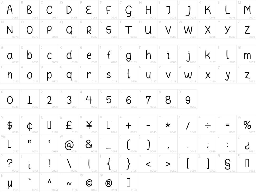 Asdafdasg Character Map