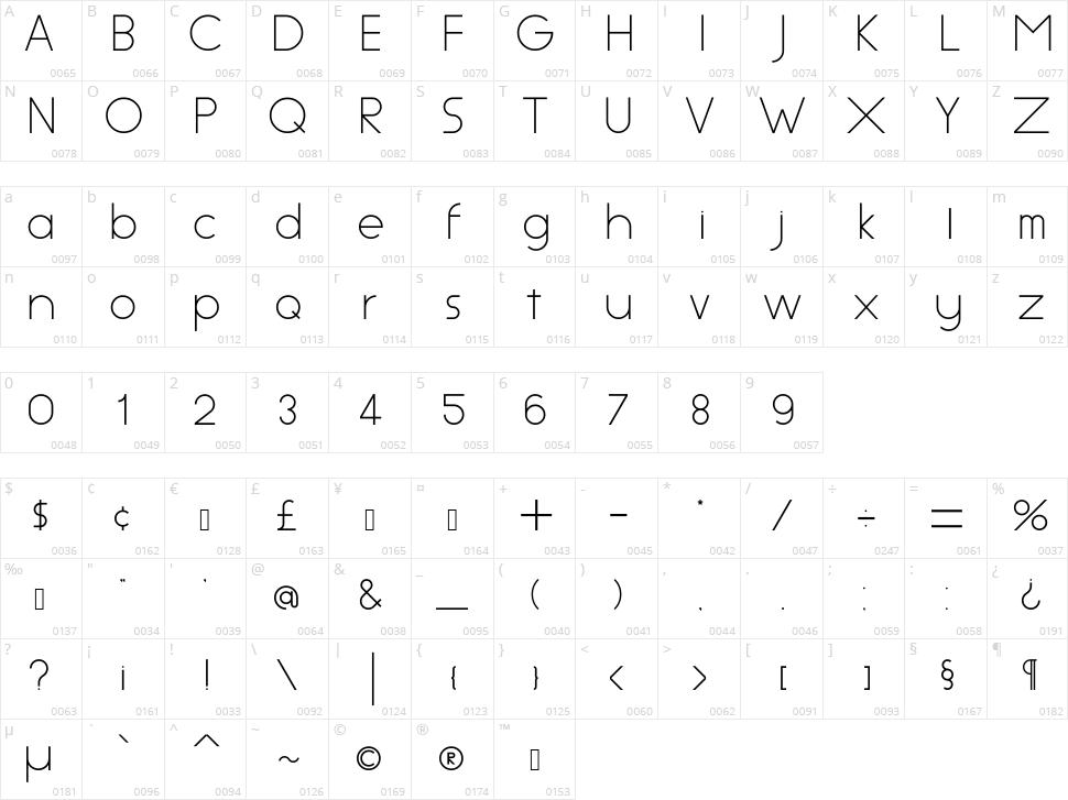 Aspex Character Map