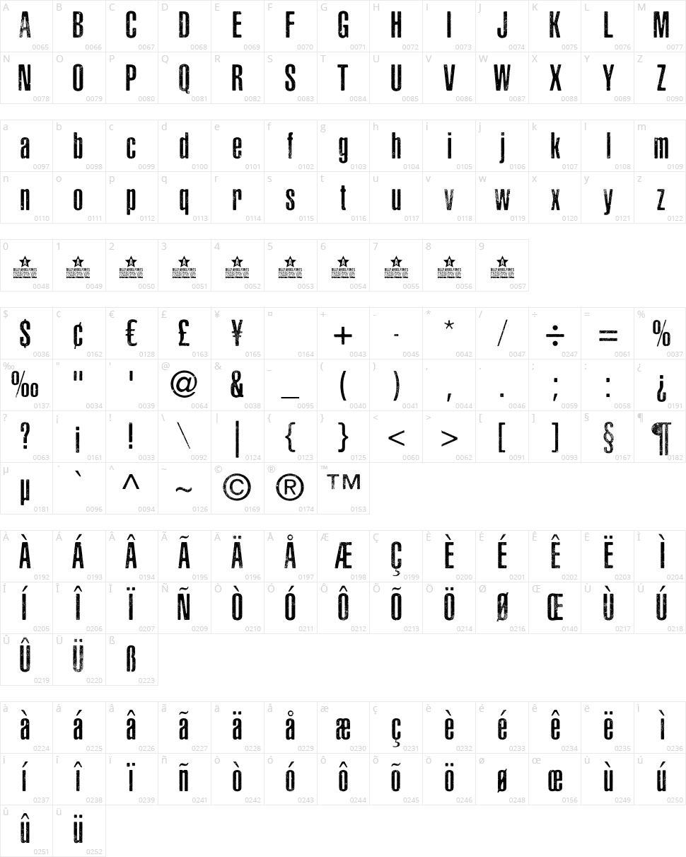 Asphaltic Scratch Rounded Character Map