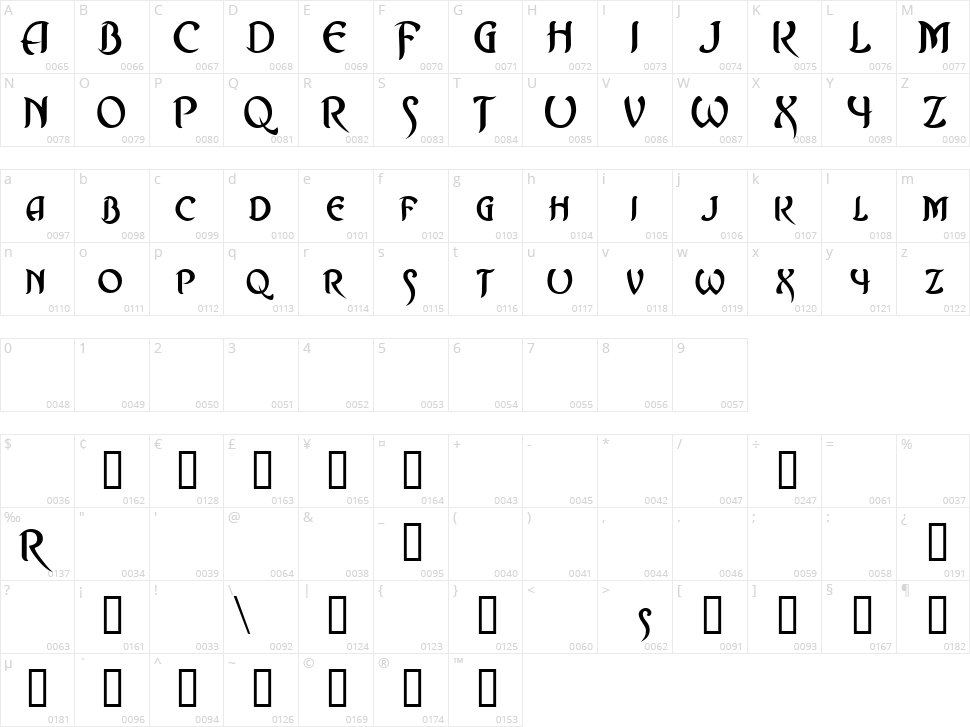 Asrafel Character Map