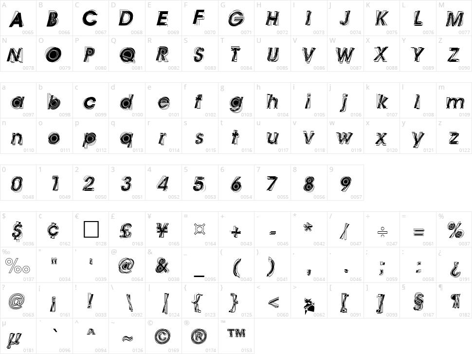 Astigma Character Map