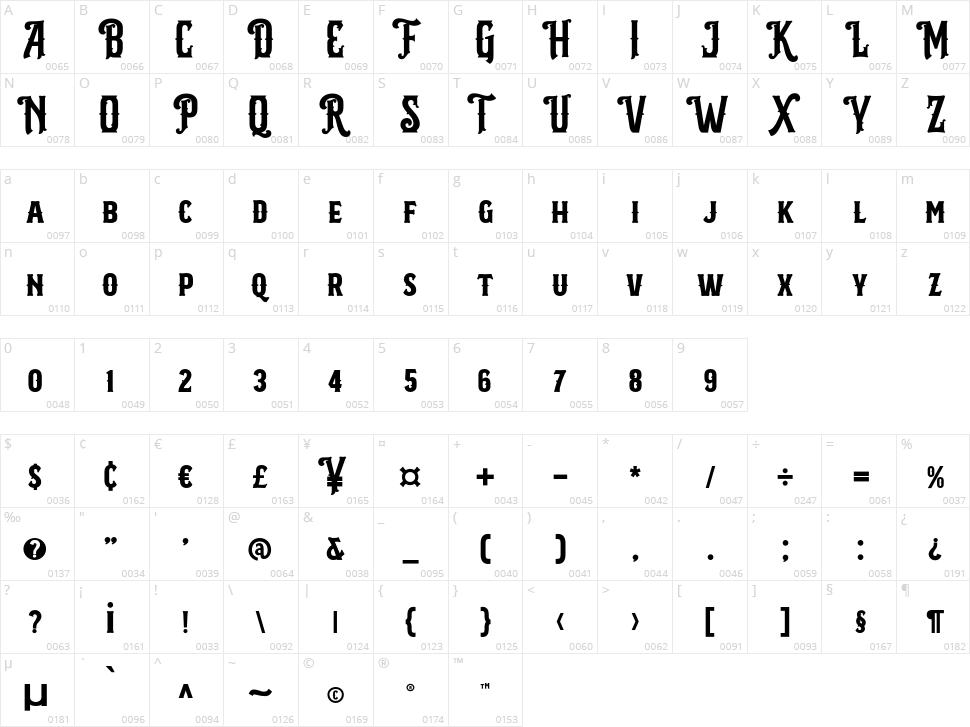 AT Avalaqus Character Map