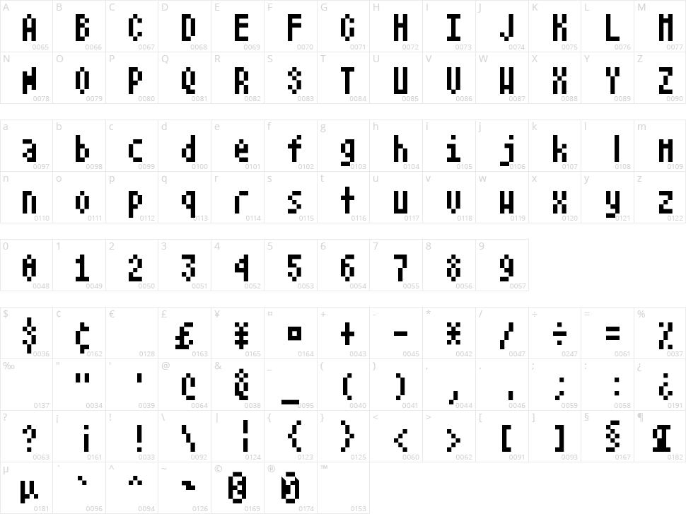 Atari Character Map