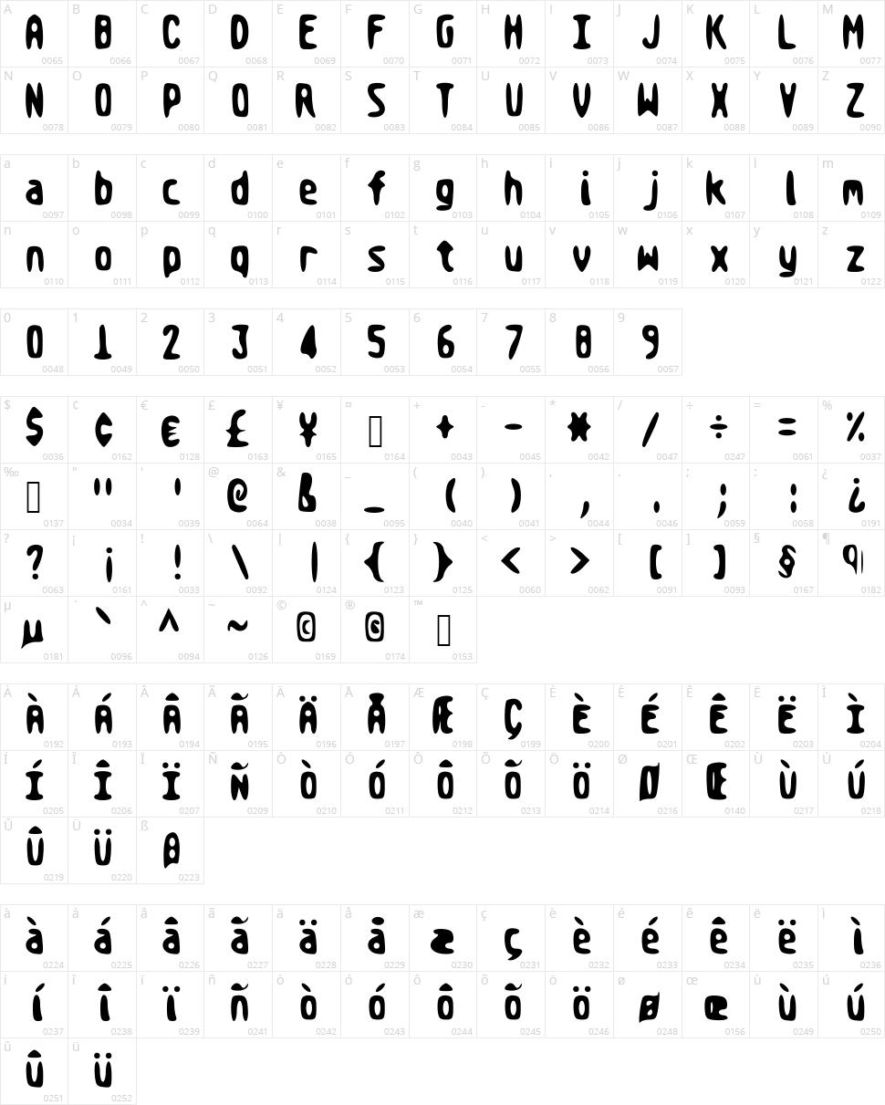 Atari Traced Character Map