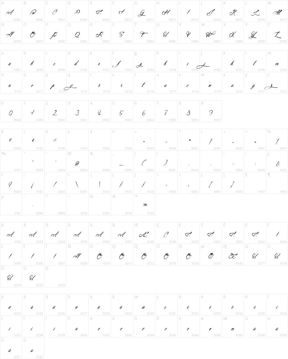 Atlantide Starlight Character Map
