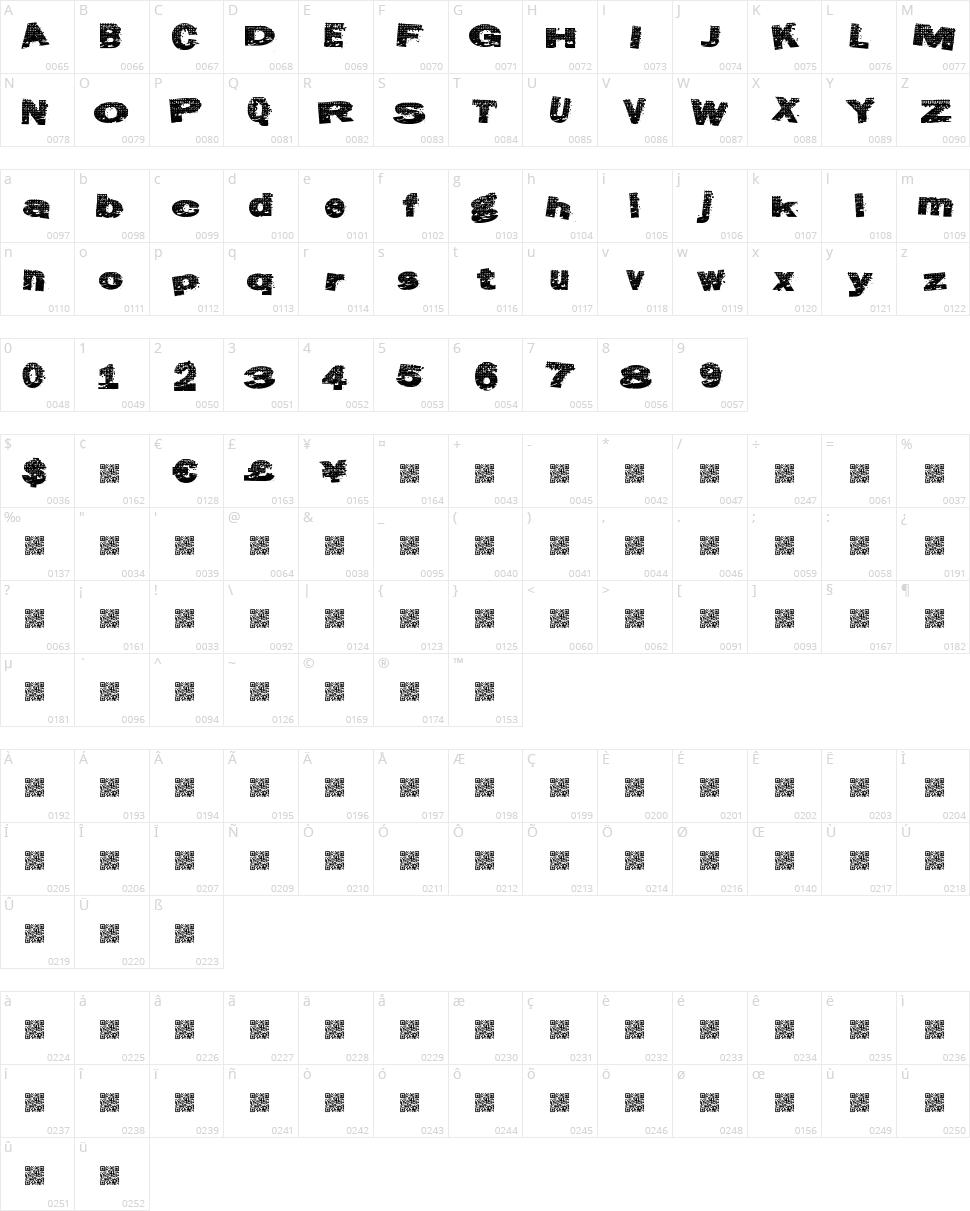 Atlas Grunge Character Map