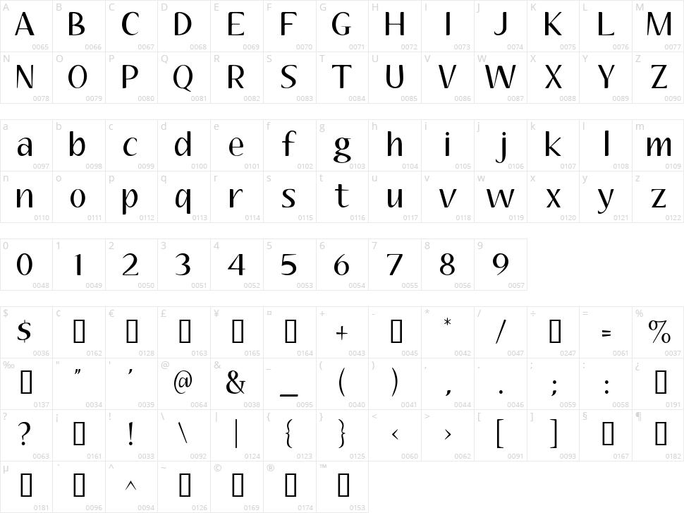 Aubrey Character Map