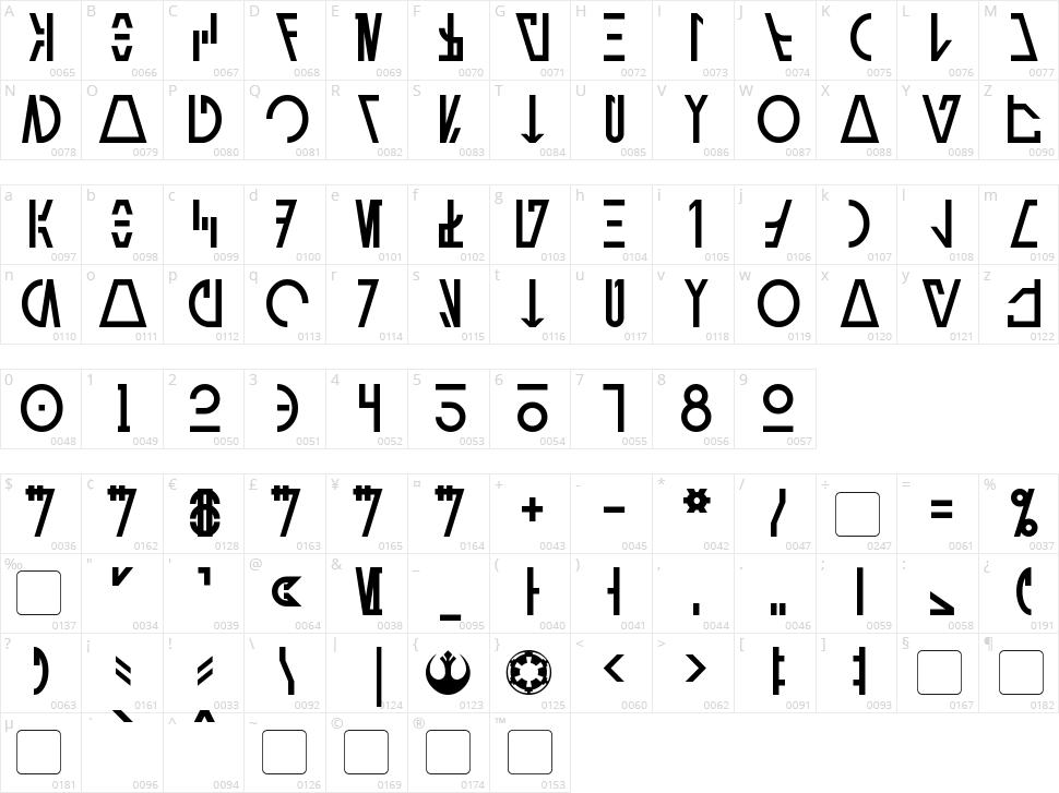 Aurebesh Cantina Character Map