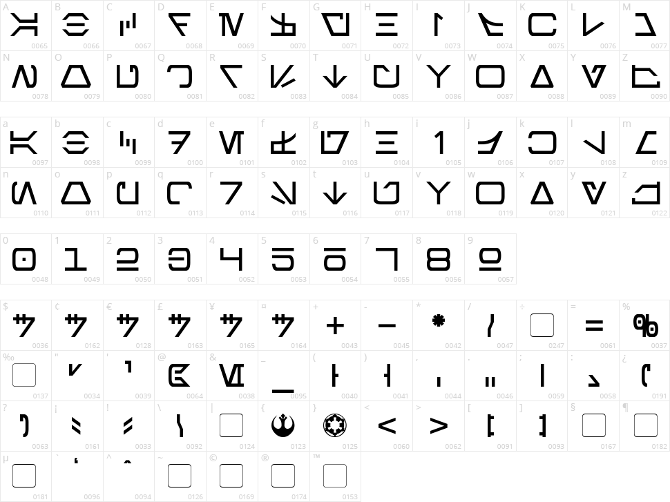 Aurebesh Character Map