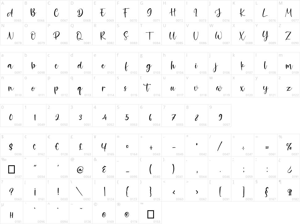 Aurella Character Map