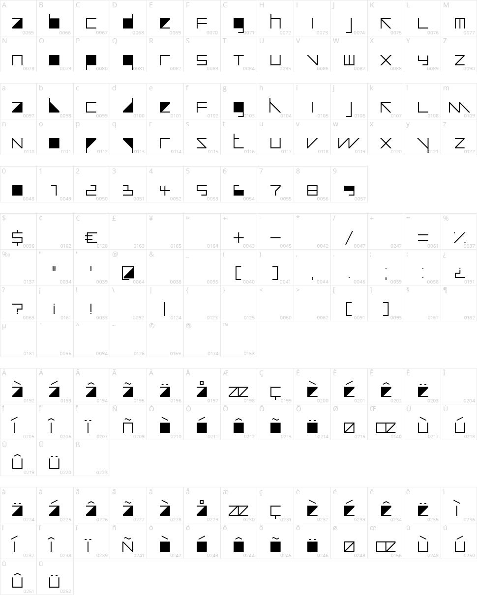 Auricom Character Map