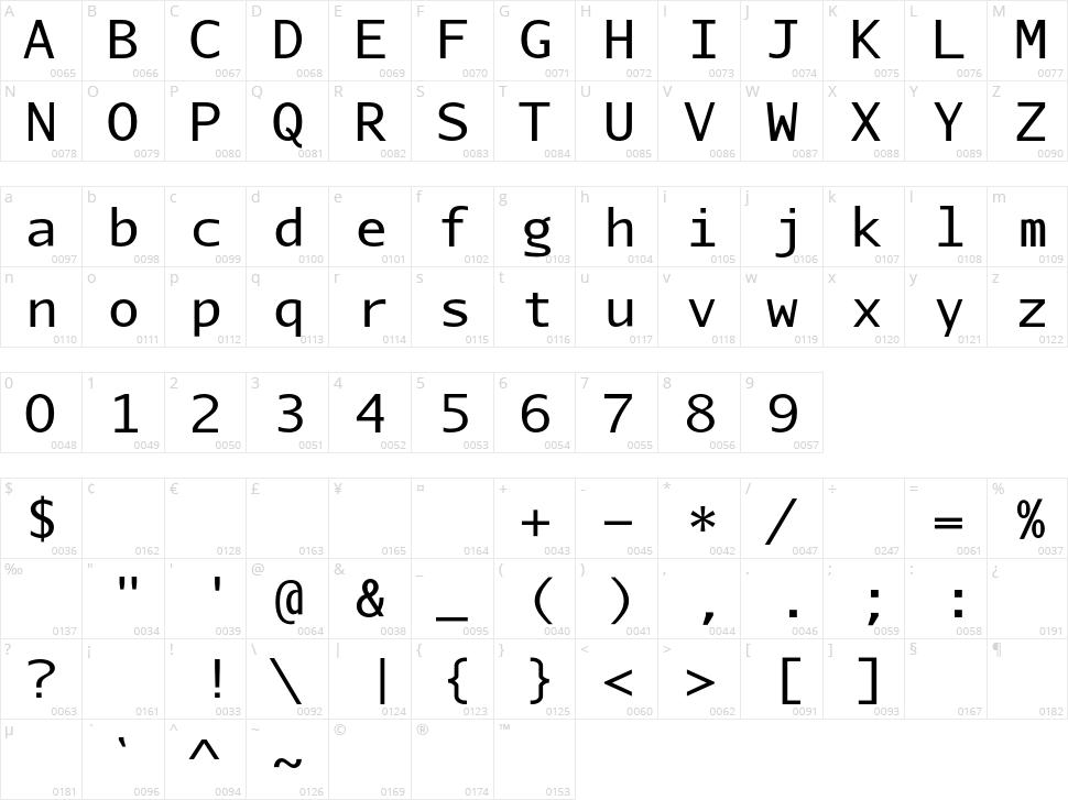 Aurulent Sans Mono Character Map