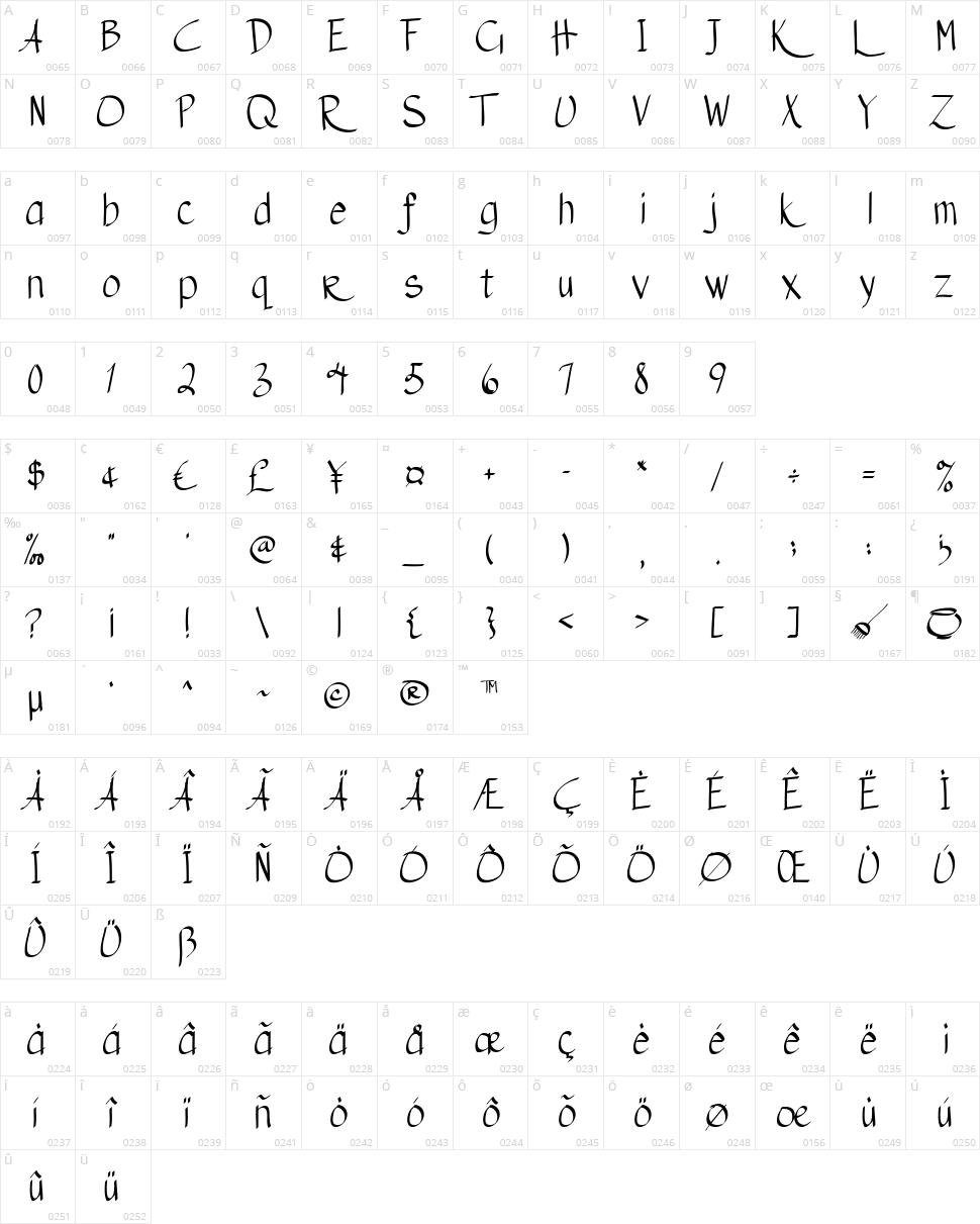 Austie Bost Matamata Character Map