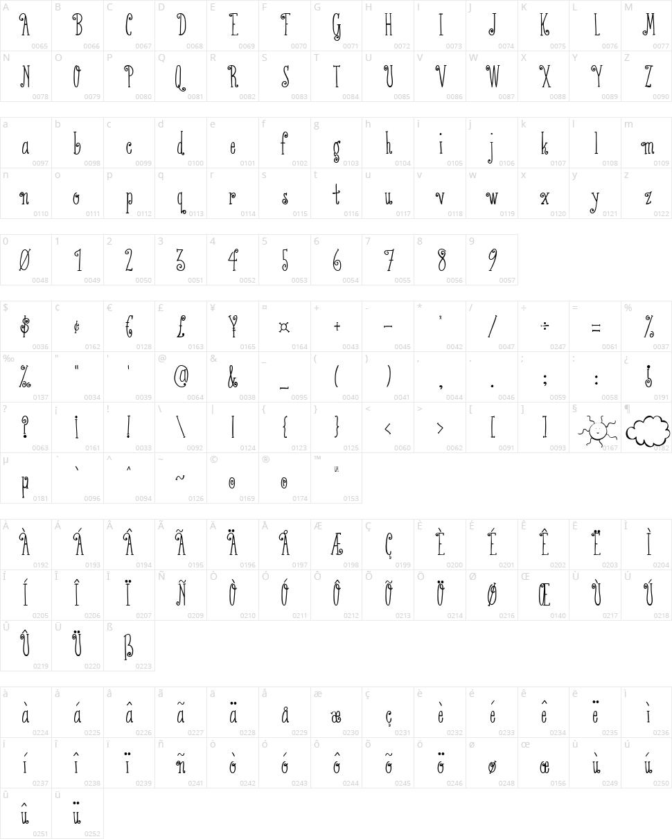Austie Bost Serifina Character Map