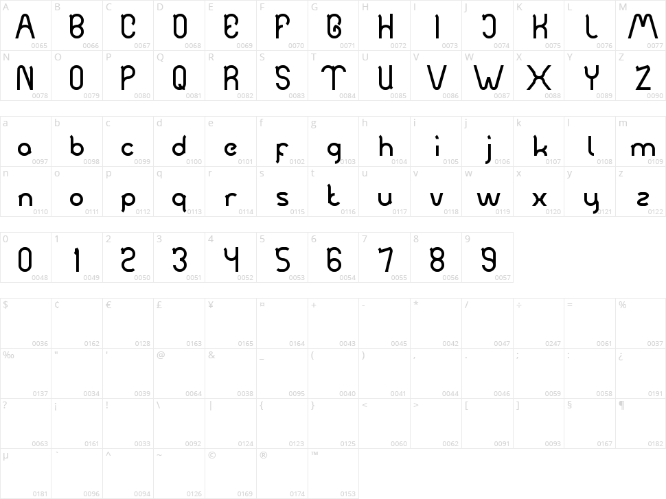 Auto Mobile Character Map