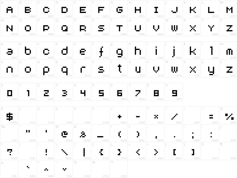 Aux DotBitC Character Map