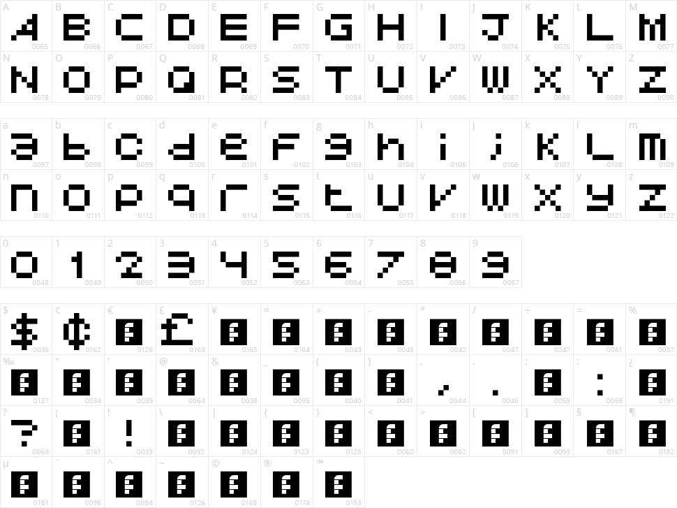 Avant Pixel Character Map