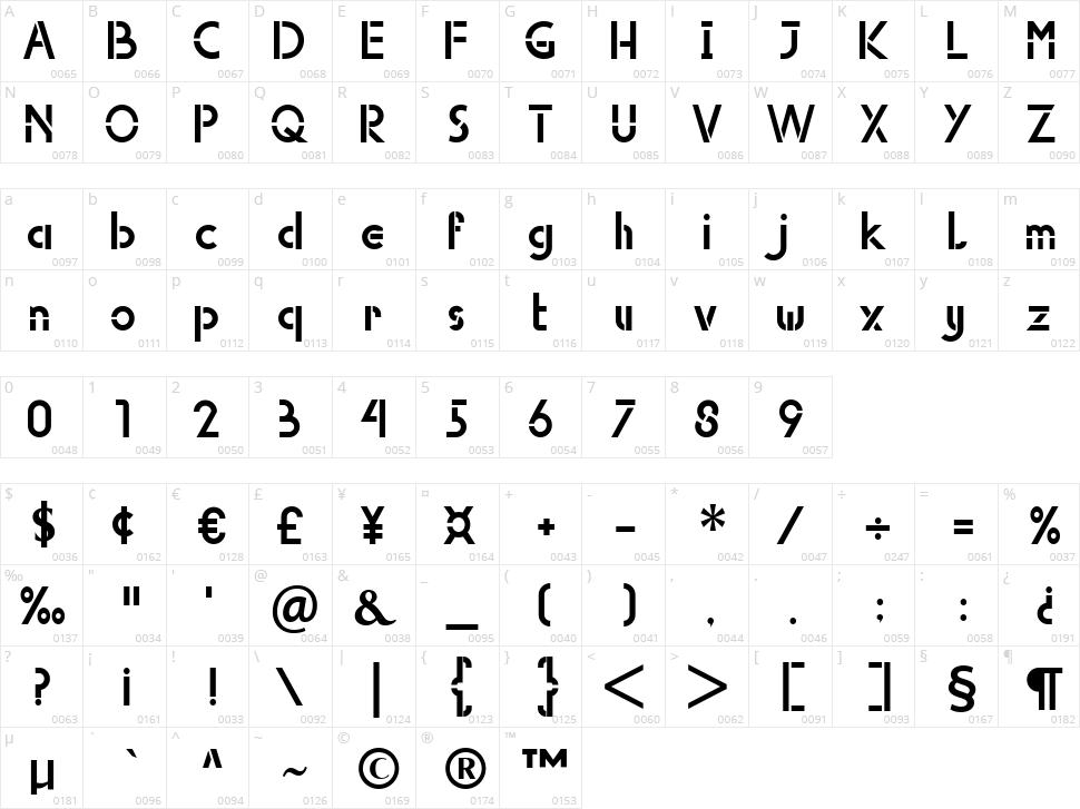 Avrojaks Character Map