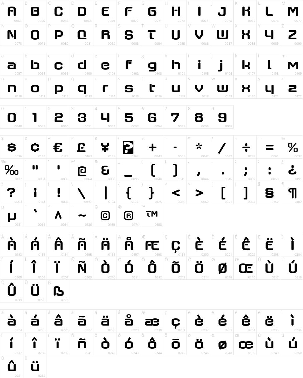 Axaxax Character Map