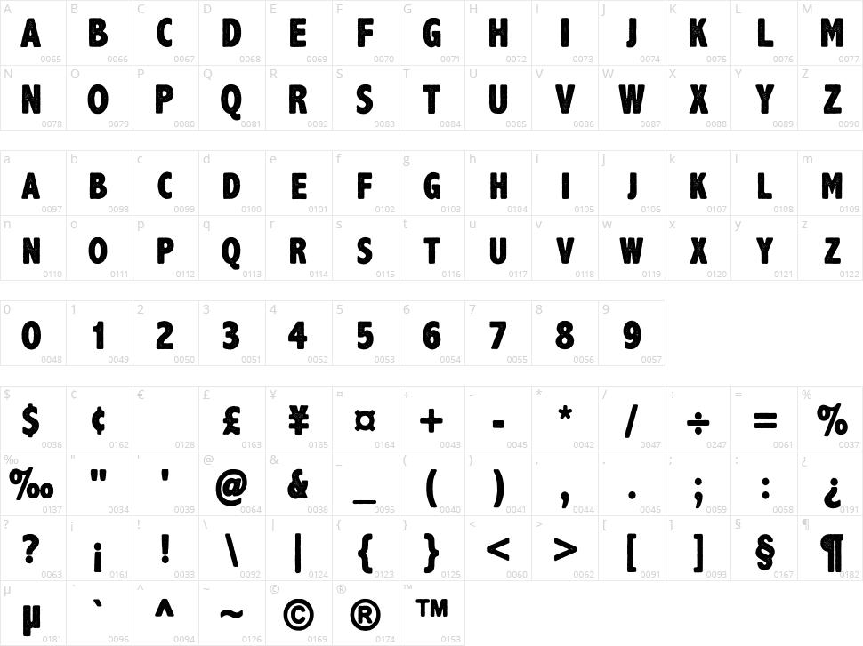 Axe Handel Character Map
