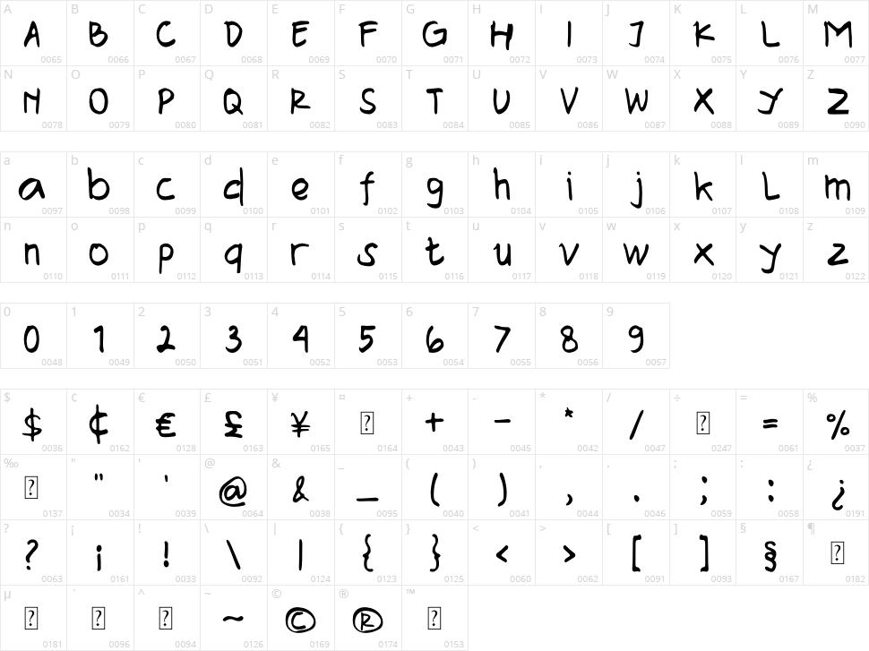 Aylea Character Map