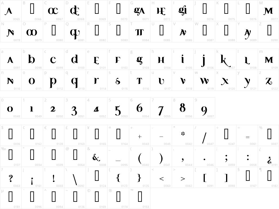 Ayosmonika Character Map
