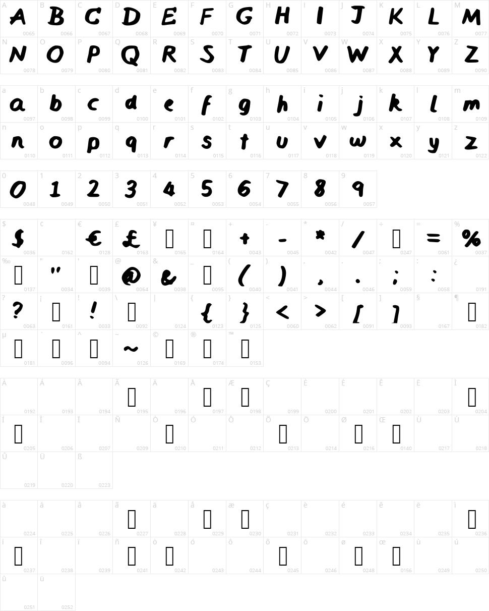 Azaura Character Map