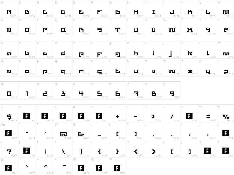 Aztech Character Map