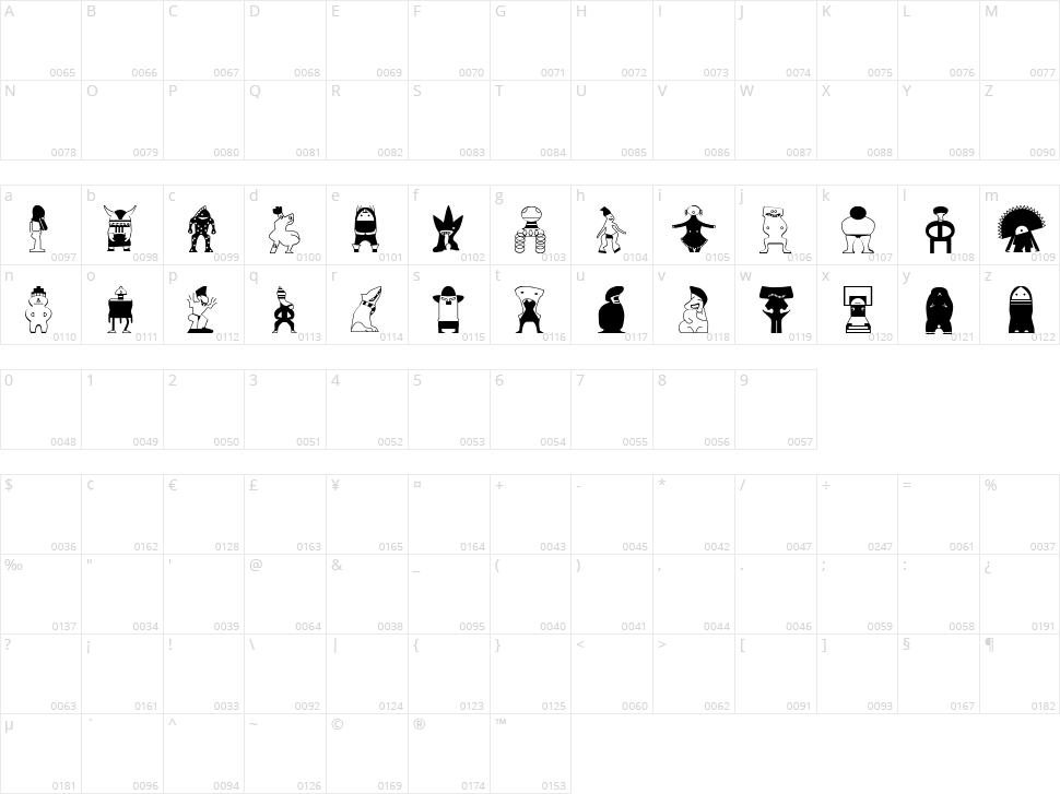 B Kings Character Map