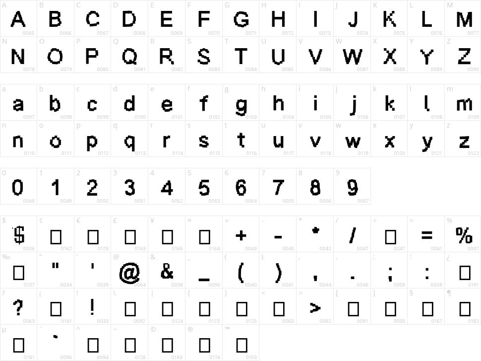 Baardfaant Character Map