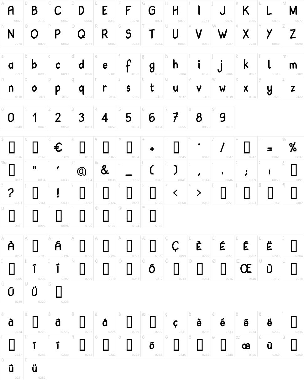 Babiole Character Map