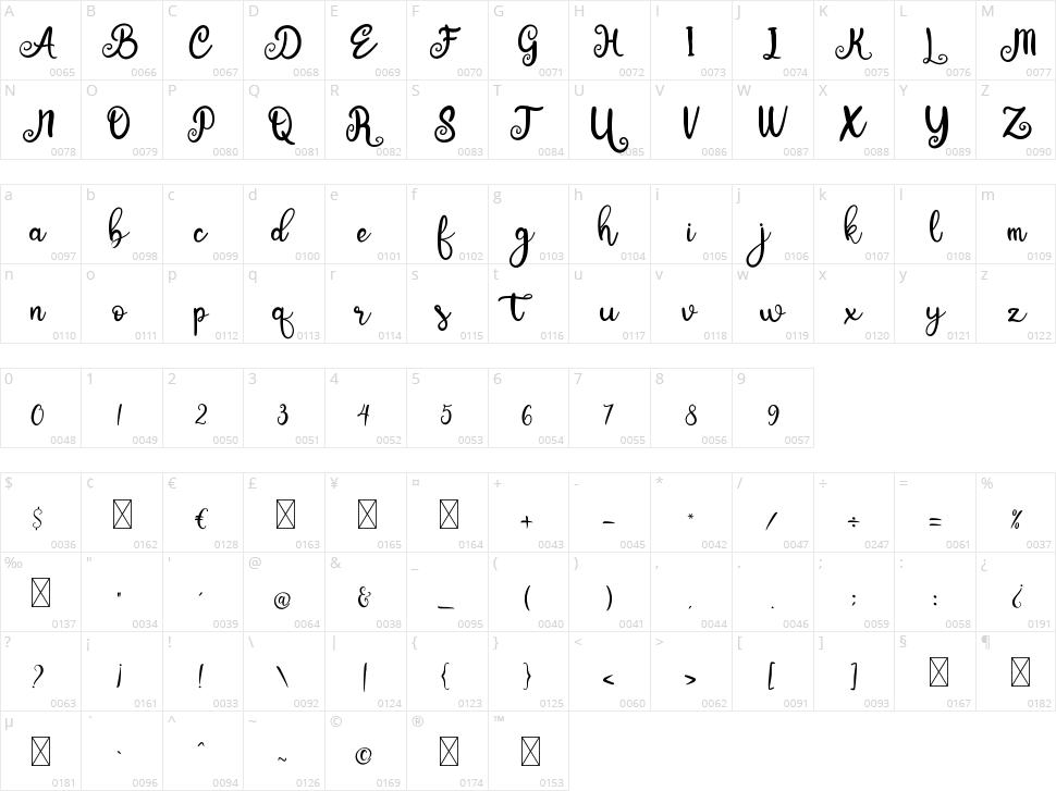 Baby Bunny Script Character Map