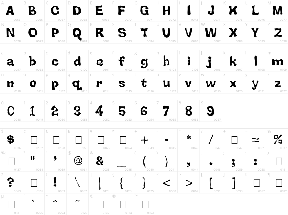 BackSplatter Character Map