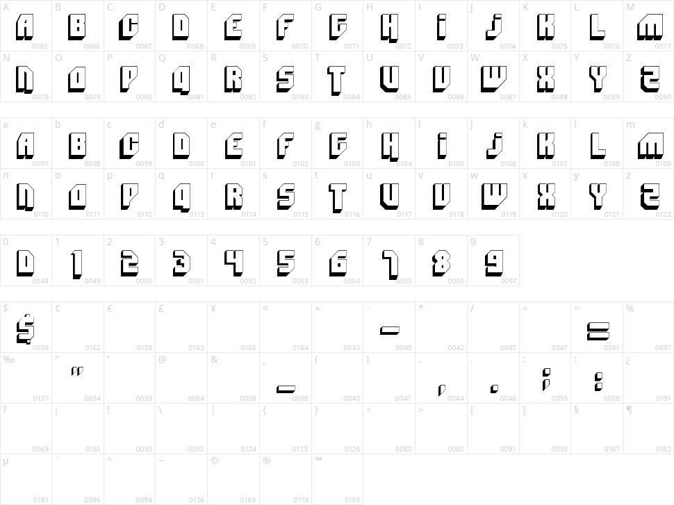 Bad Mofo Character Map