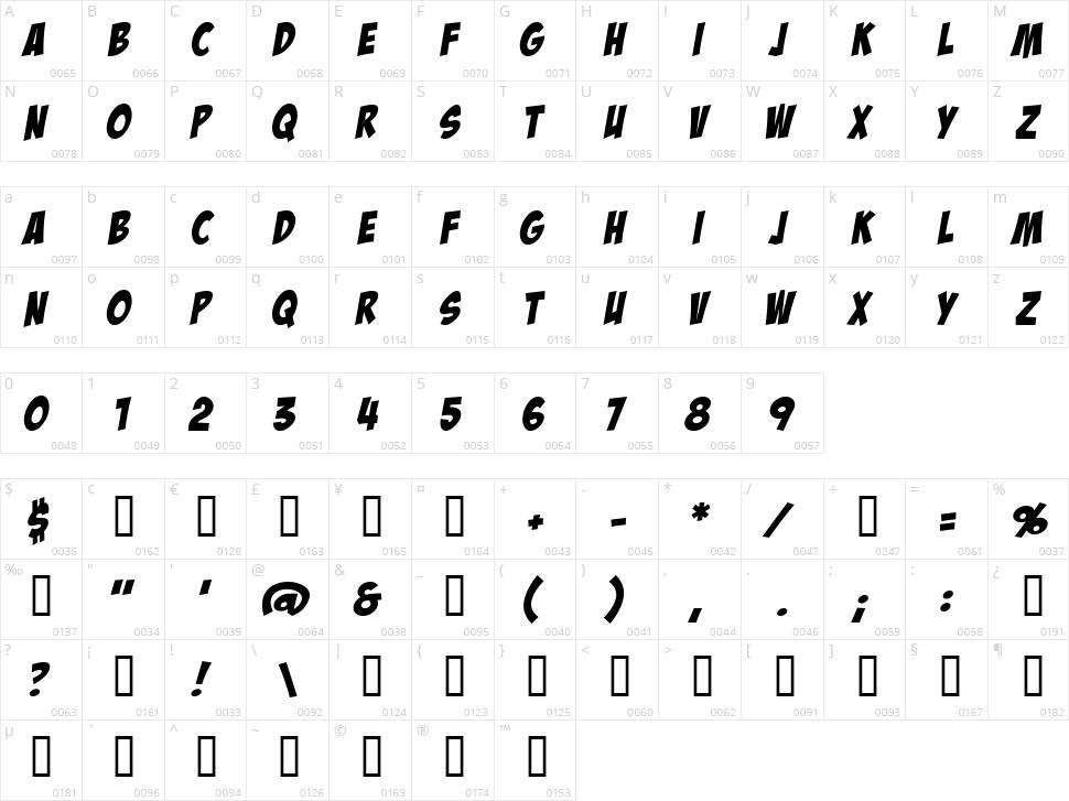 Badaboom BB Character Map