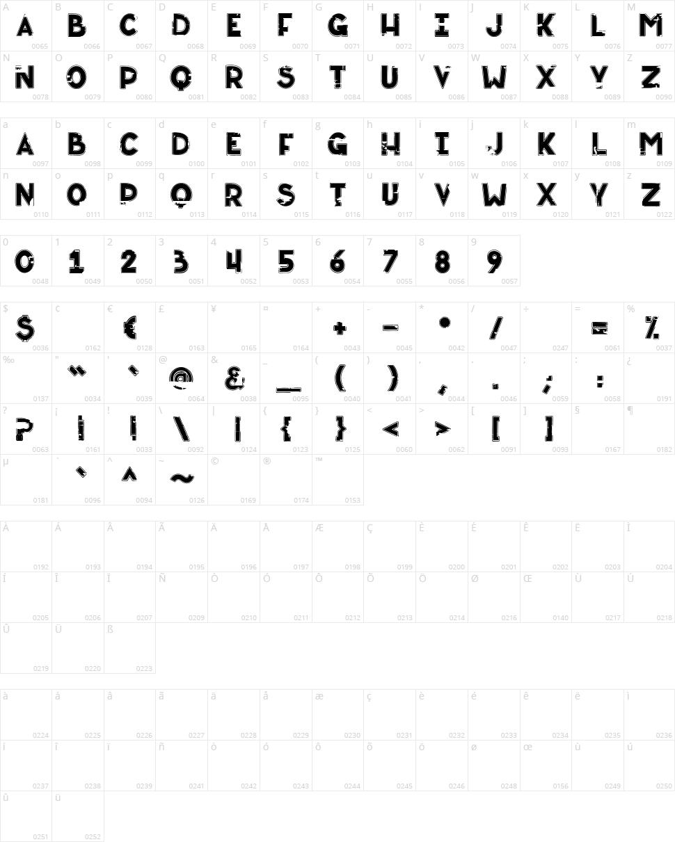 Badcab Character Map