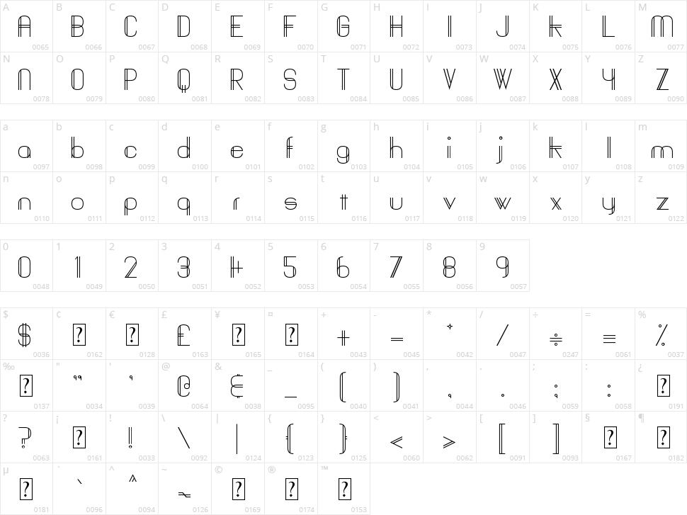 Baddit Character Map