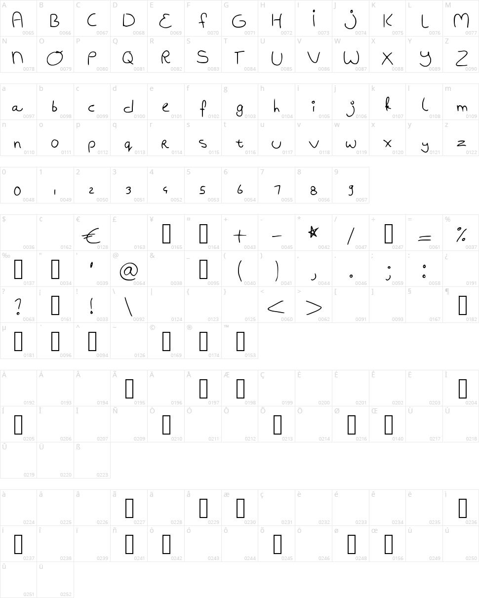 Bad handwriting Character Map