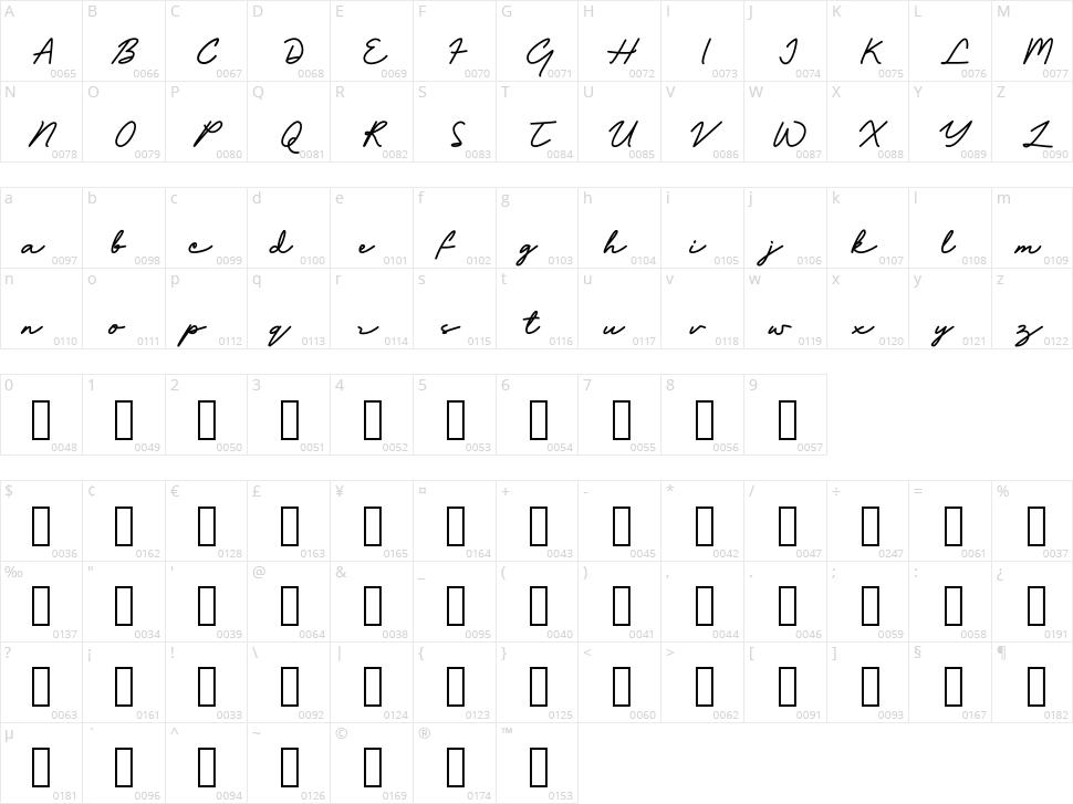 Bafaco Signature Character Map