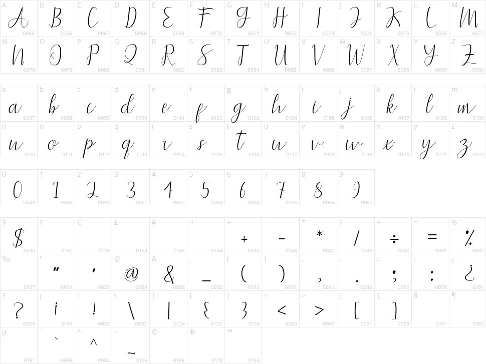 Bahira Script Character Map
