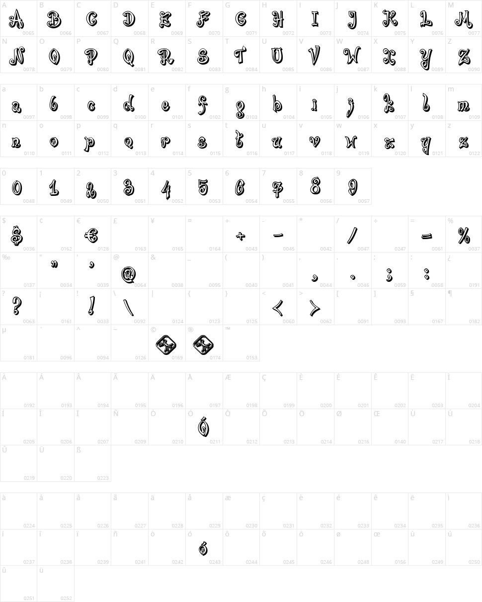 Bajareczka Character Map